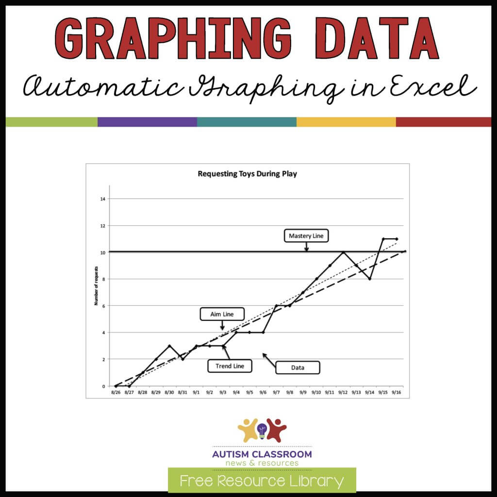 Graphing Data Automatic Graphing Excel Template