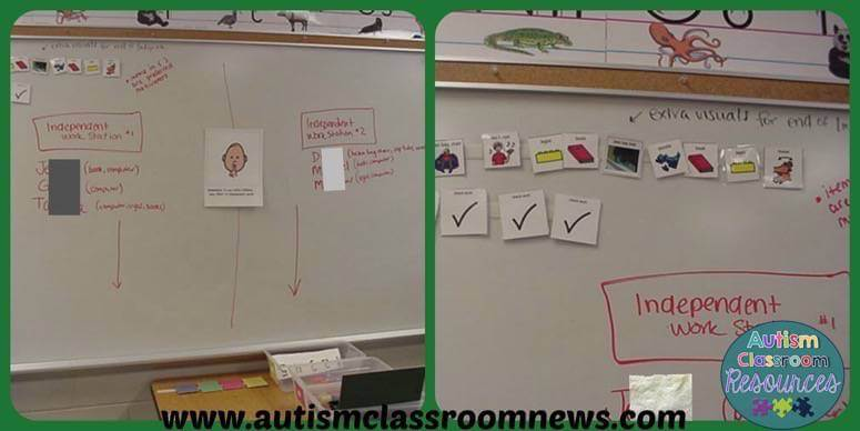 Visuals for staff in a special education classroom