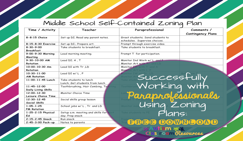 Successfully Working with Paraprofessionals Using Zoning Plans in Special Education