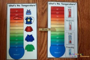 Secondary morning meeting age-appropriate weather for special education