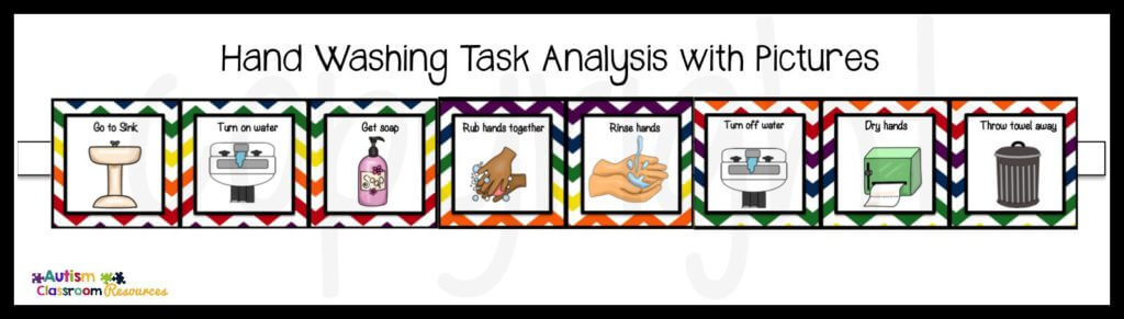 A Teaching Strategy That Can Save You Time: Chaining. Autism Classroom Resources