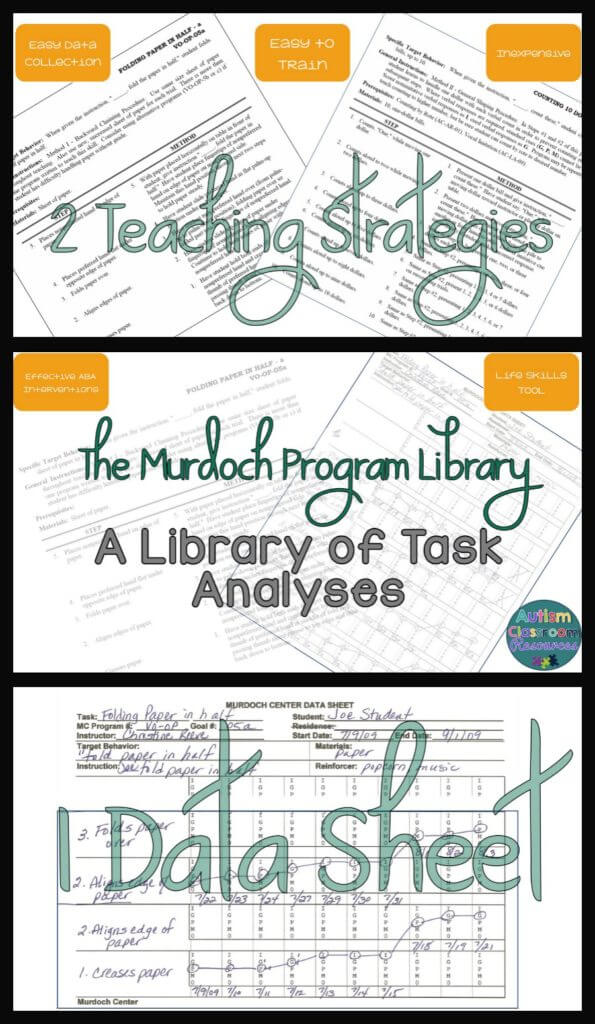 The Murdoch Program Library A Tool for Life Skills Classes by Autism Classroom Resources