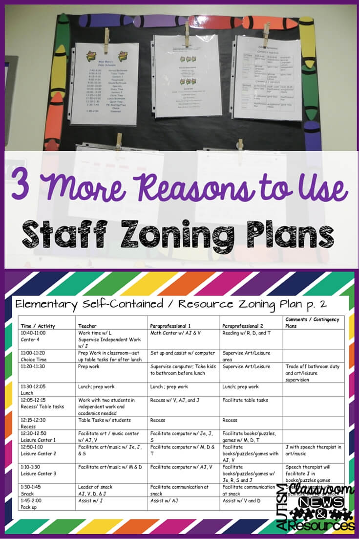 3 great tips to use a written staff plan in your classroom for training staff and helping the classroom run smoothly.