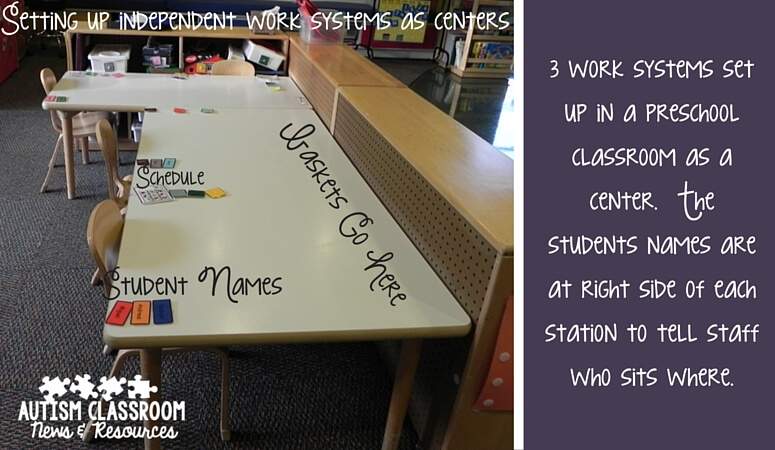 Setting up independent work systems as centers in special education