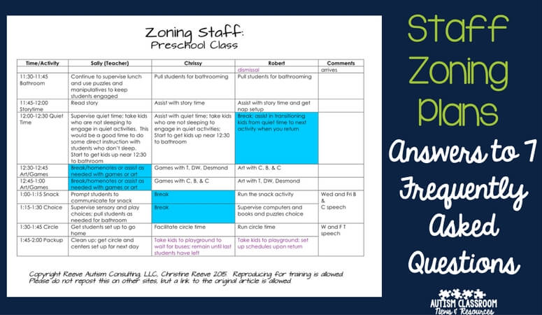 Ever wondered what staff zoning plans are and how to use them? I've rounded up some posts that explain them and explain what zoning means.