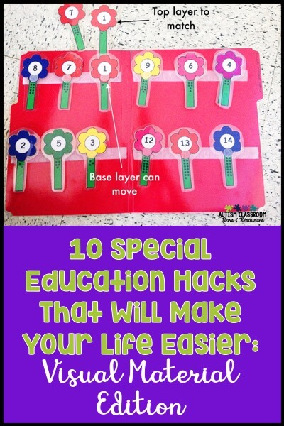 As a special education teacher, you spend enough time making materials, so let's make the time count. Click through for more time-saving hacks for your special education classroom.