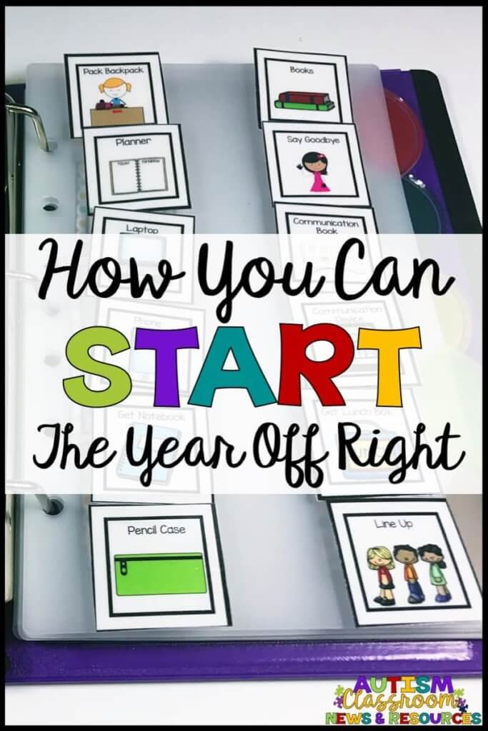 Don't stress! Start the year in your special education classroom off right by focusing on what really matters and taking it one step at a time!