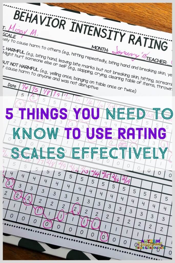 5 things you need to know to use rating scales effectively in your classroom. A rating scale for severity of behavior