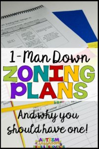 1-Man Down Zoning Plans And Why You Should Have One