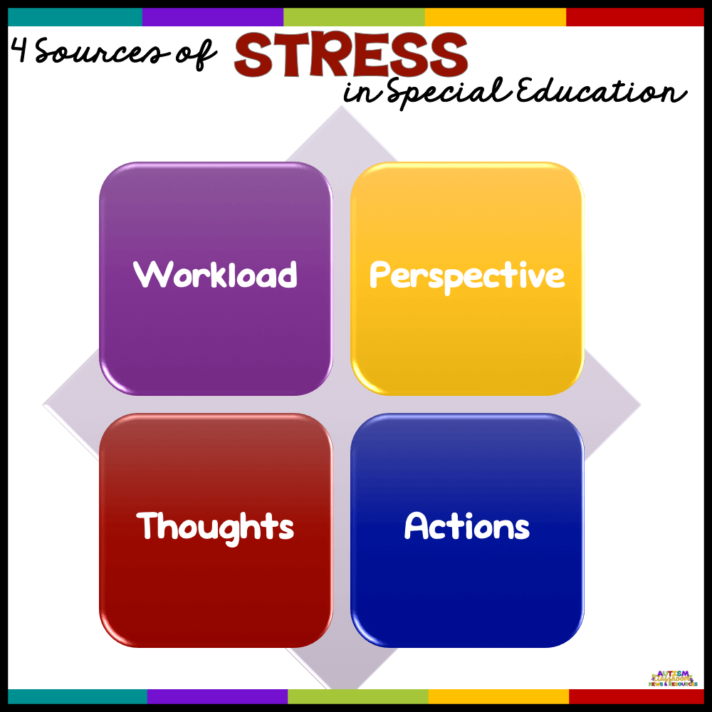 When I think about stress relief I usually think about these 4 areas. Check out this post for ideas for addressing decision fatigue and the thought processes.