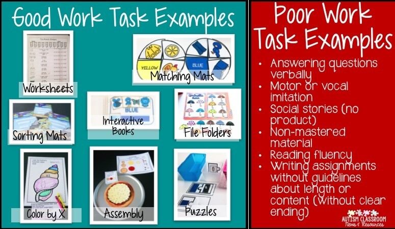 All tasks in independent work systems are not created equal. And sometimes it's a problem with the task that causes a student never to finish his work within the time allotted. Find out how to help if your students aren't finishing their work in the time you give them in this post.