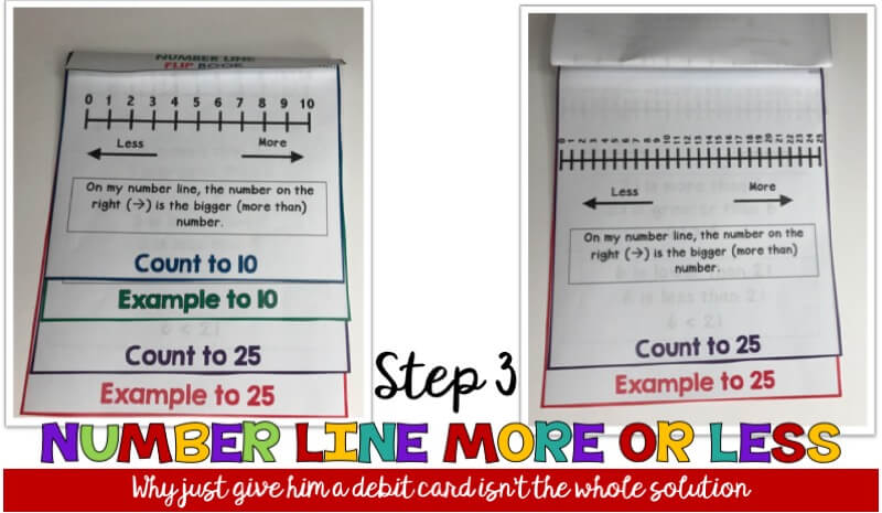number line tools from the resource library
