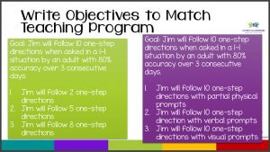 Write Objectives to Match Teaching PRogram