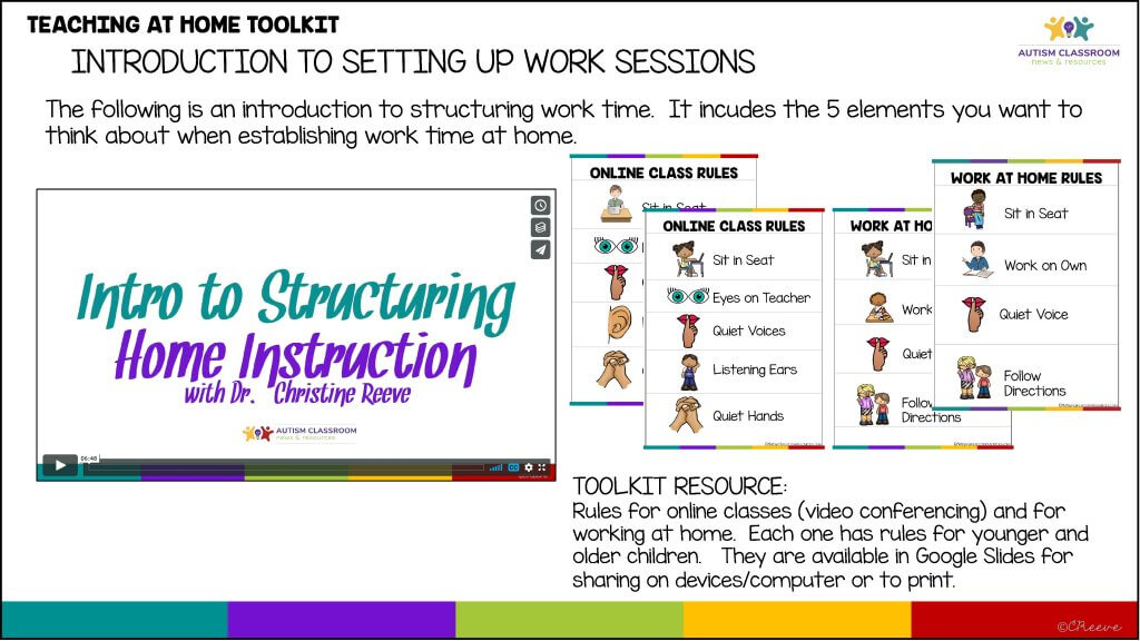 Teaching at Home Toolkit Preview Slide includes pictures of home and online instruction rules and a video for families introducing methods for structuring home instruction