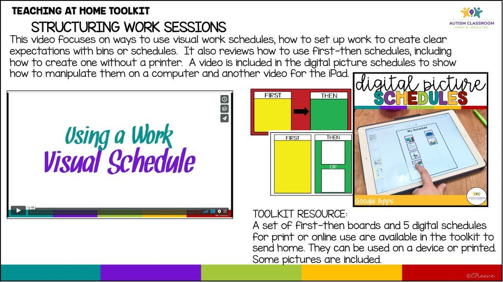 Home Teaching Toolkit: Picture of video on Using a Work Visual Schedule and pictures of a first then boards and digital picture schedules.