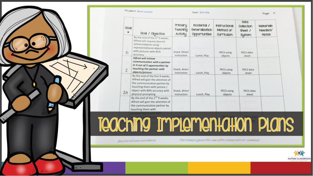 The Teaching Implementation Plan. A picture of the form with columns for IEP goal/objective, primary teaching activity, incidental teaching activity, instructional method, data collection and notes.