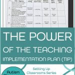The Power of the Teaching Implementation Plan. And Autism Classroom Podcast Series. Setting up the classroom series