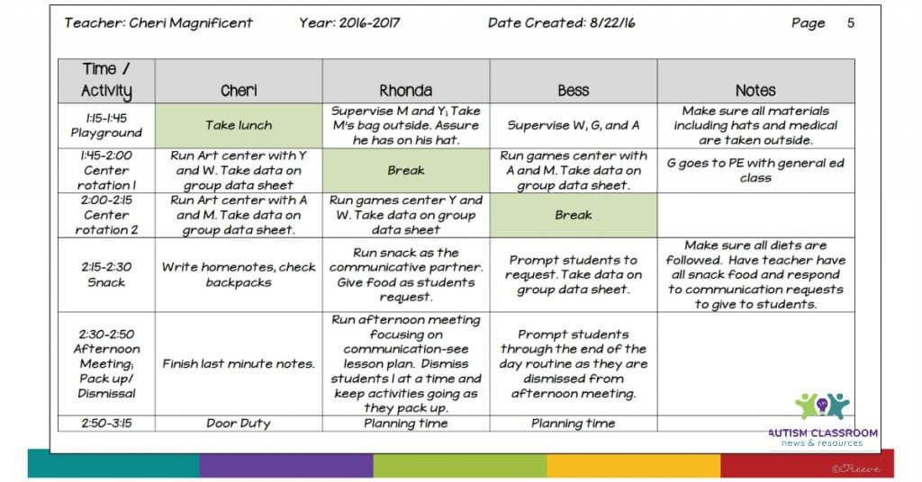 Classroom Zoning Plan Example