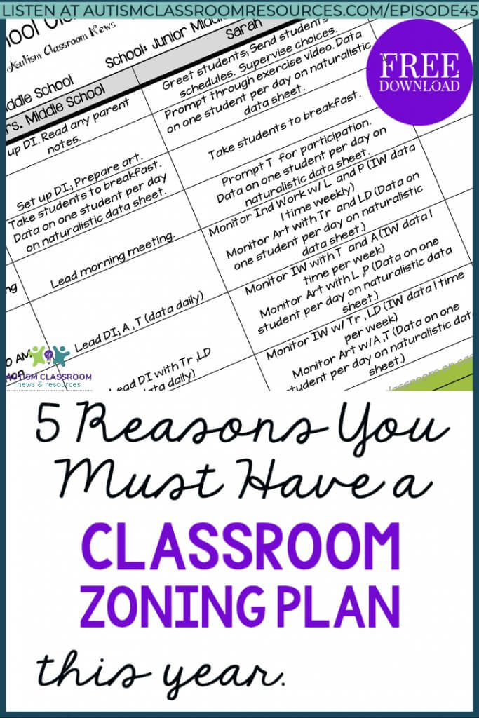 5 Reasons You Must Have a Classroom zoning plan This year