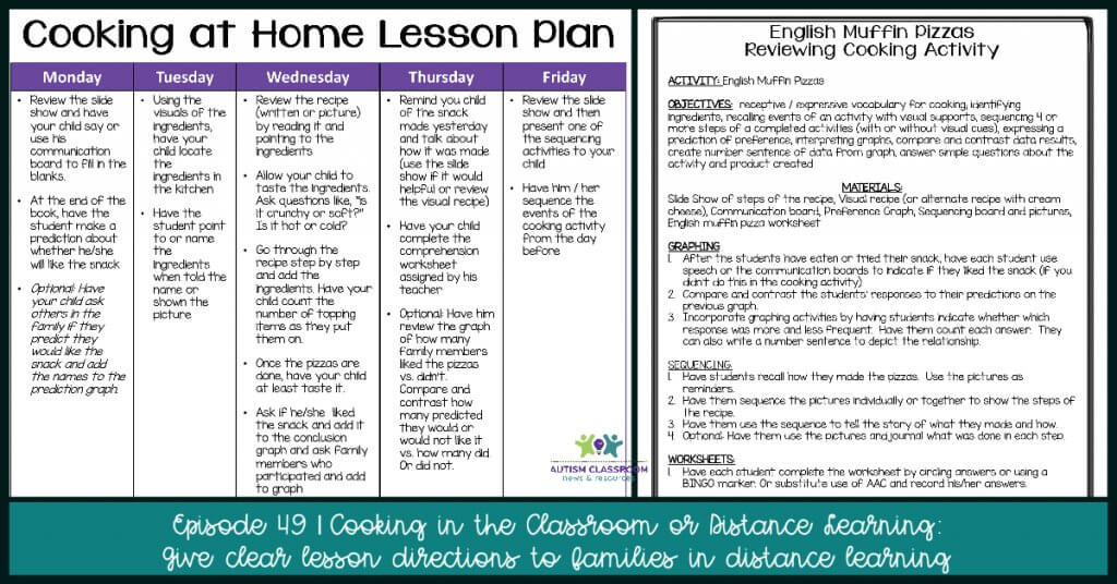 Episode 49 Cooking in the classroom or distance learning: Give clear lesson directions to families in distance learning. Cooking at home lesson plan for a week and a reviewing cooking activity lesson plan.