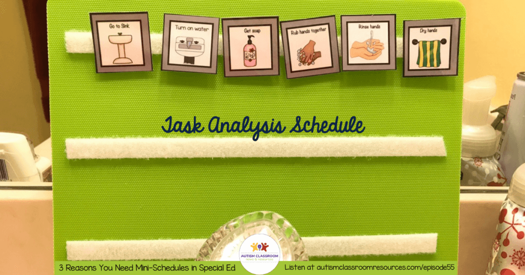 Task Analysis Schedule for Washing hands [sitting by a sink]. 3 Reasons You Need Mini Schedules in the Special Ed Class Episode 55 Autism Classroom Resources Podcast