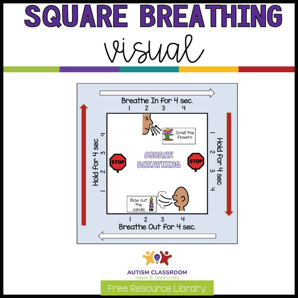 Square Breathing Visual. Free Resource Library.  Square visual with breathing in and out pictures. breathe in for 4, hold for 4. breathe out for 4. hold for 4 seconds.