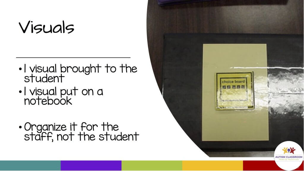 Visuals: 1 visual brought to the student. 1 visual put on notebook. Organize the inside of the notebook for the staff rather than the student.