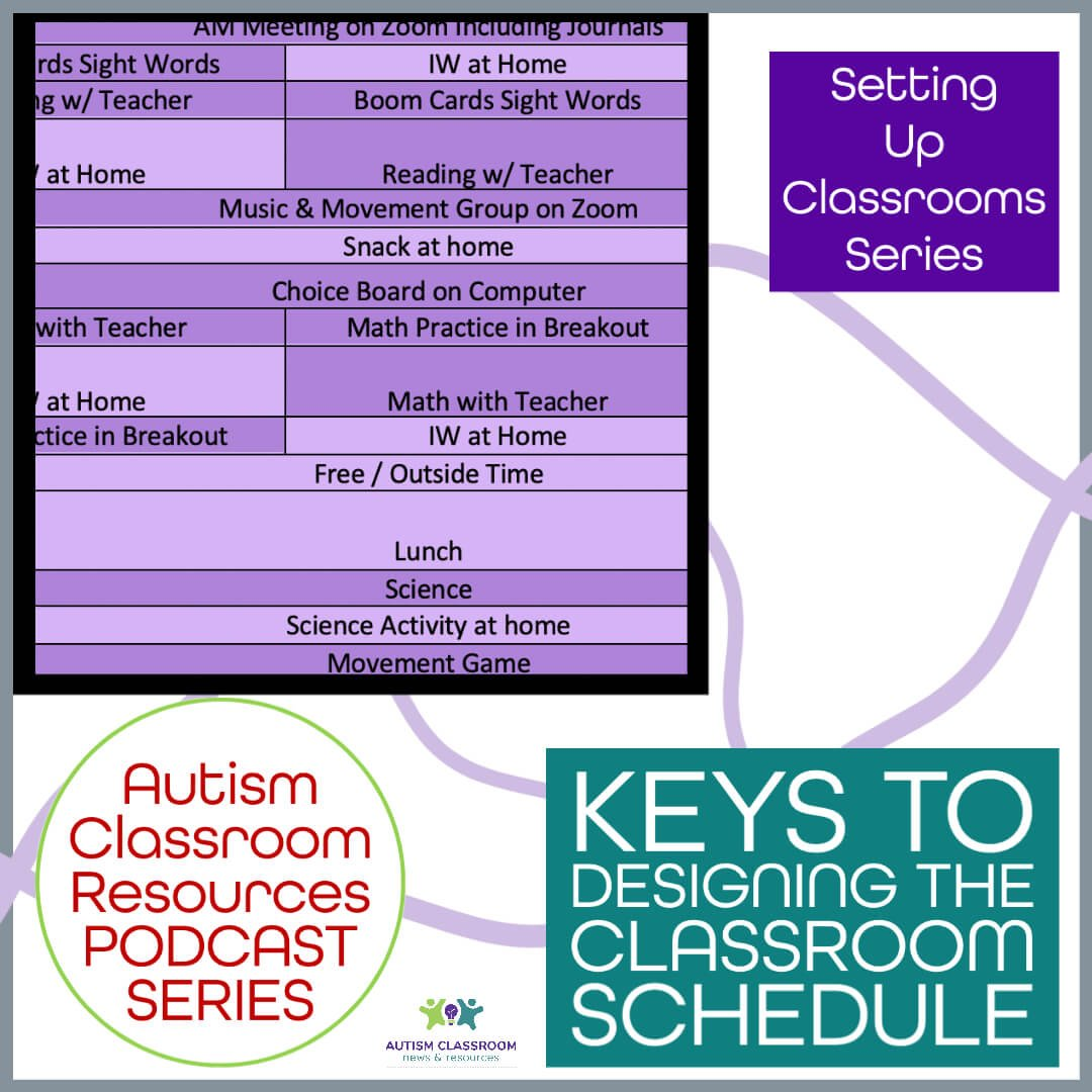 Autism Classroom Resources Podcast Series. Setting Up Classrooms Series. Keys to Creating the Special Ed Classroom. Picture of a schedule grid in purple.
