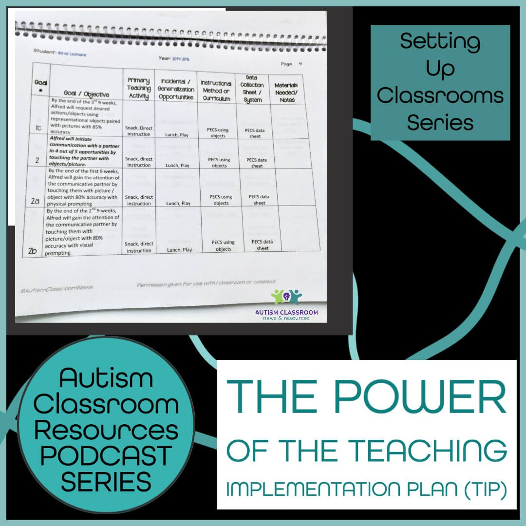 The Power of the Teaching Implementation Plan in Setting UP Classrooms. A podcast series on the Autism Classroom Resources Podcast.